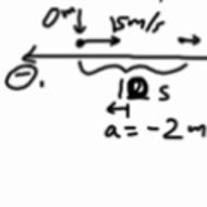 Practice w/ Position & Constant Acceleration