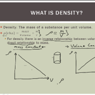 Solving Problems involving Density