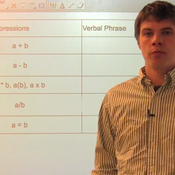 Writing Verbal Expressions from Mathematical Expressions