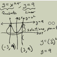 Solving a System of Linear and Quadratic Equations