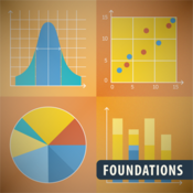 Foundations of Statistics