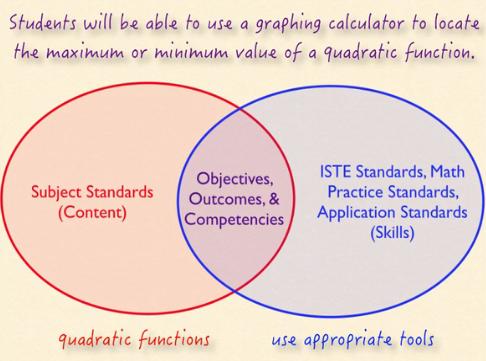 Understanding Competency-Based Curriculum