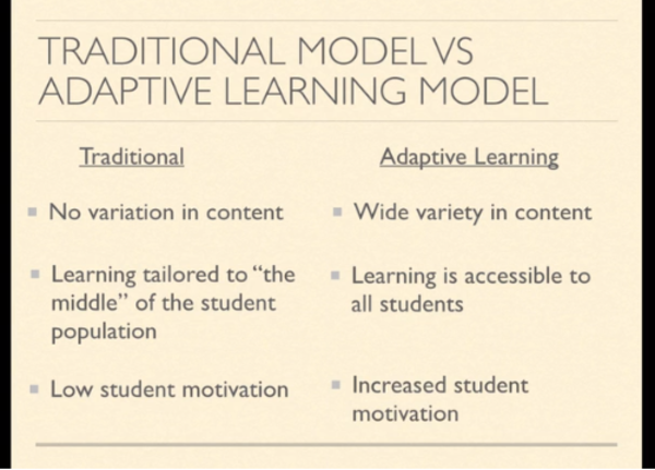 Implementing Adaptive Learning